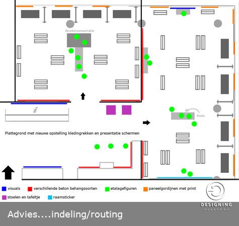 Winkelanalyse advies indeling routing Designing Haaker